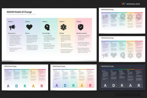 Adkar Model Diagram Powerpoint Template For Business Pitch Deck Professional Creative Powerpoint Icons 009